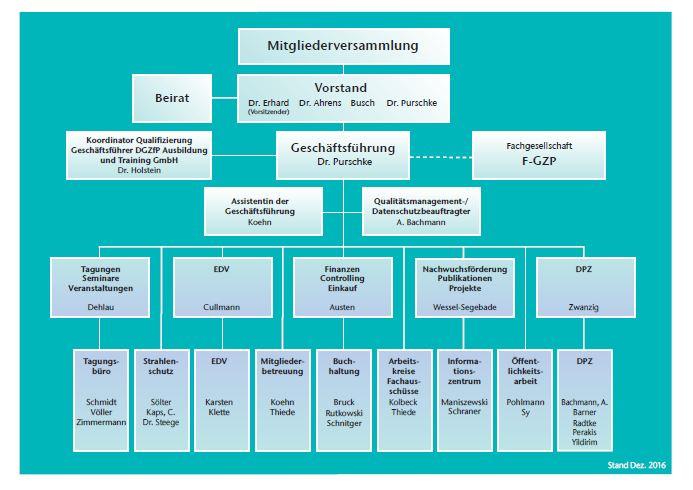 Understanding The Merchant of